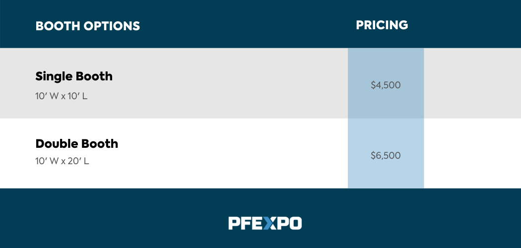 Booth Pricing Graphic